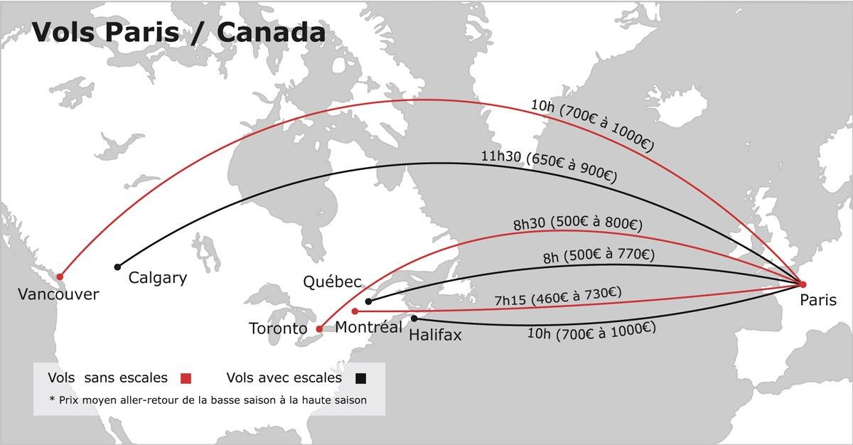 Vols Paris/Canada